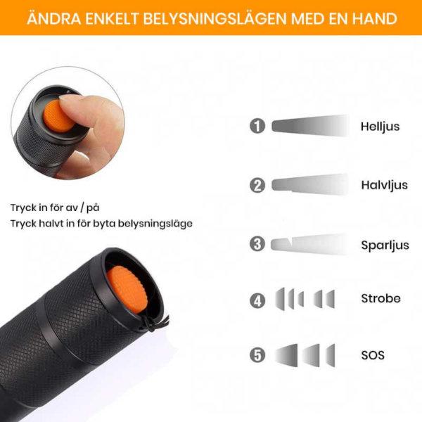 prylio-Superstark-ficklampa-med-cykelfäste-14000lumen--fri-frakt